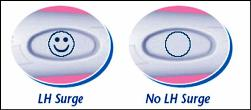 Smiley face results of home ovulation test